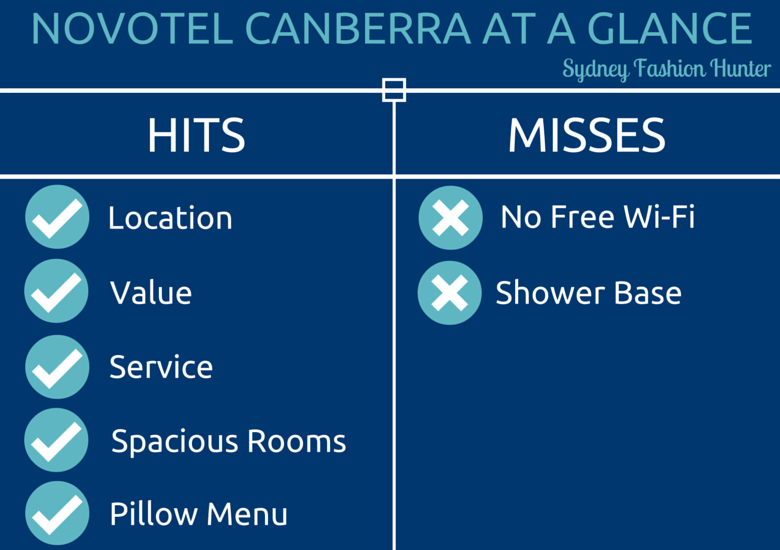 Sydney Fashion Hunter: Novotel Canberra - At A Glance