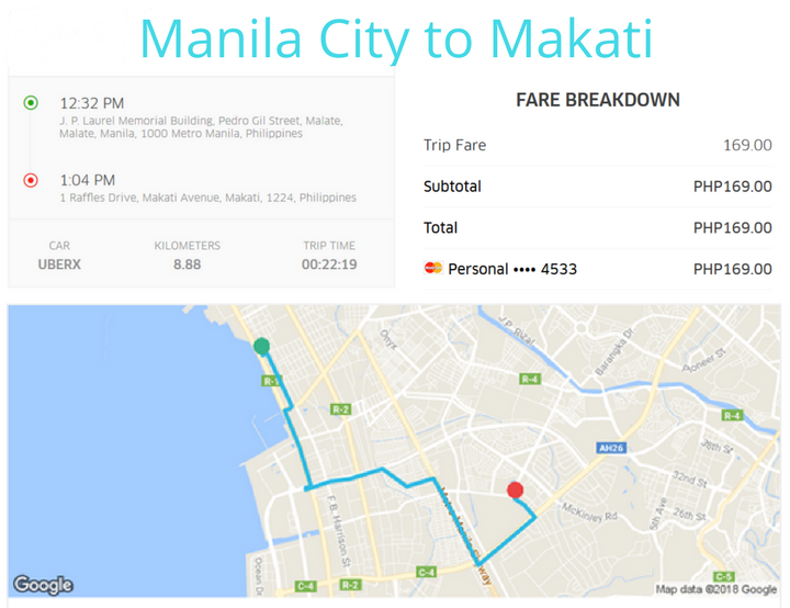 How Easy Is Using Uber In Manila Including To The Airport
