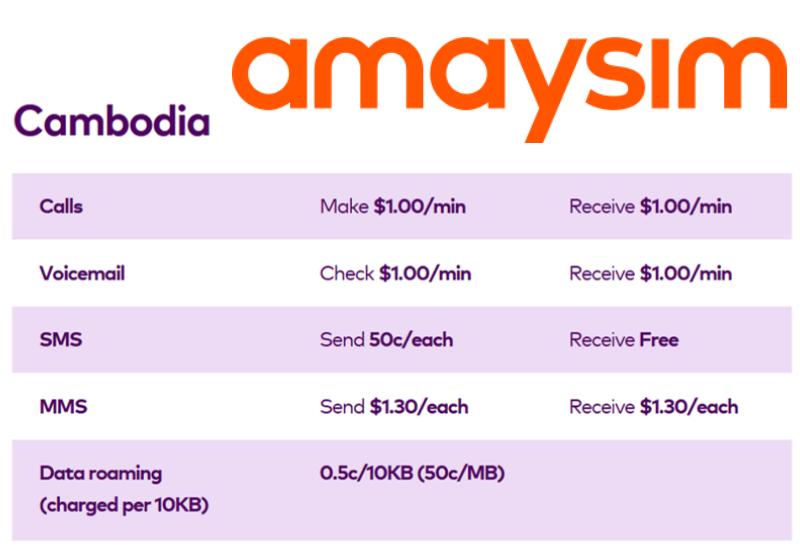 Amaysim Cambodia Roaming Rates